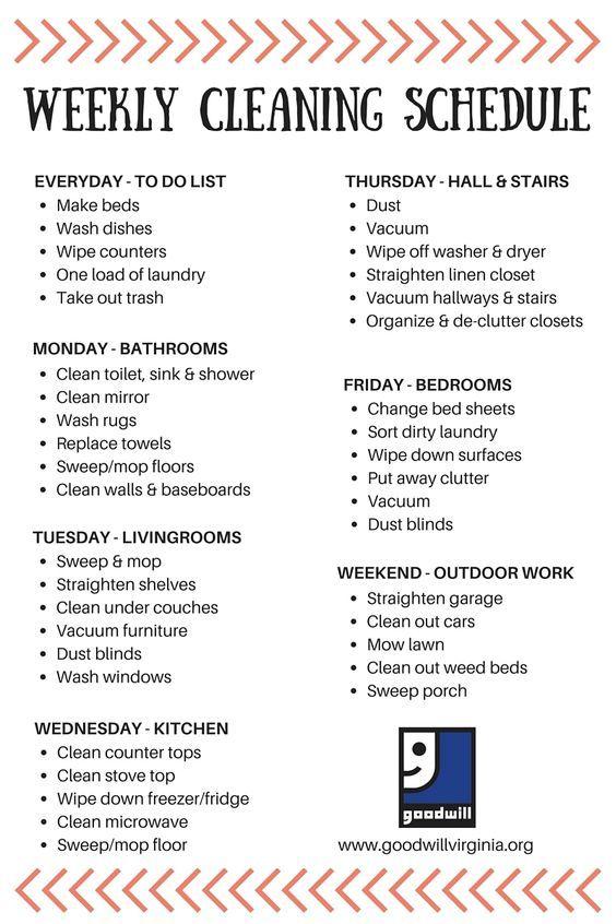 Les 9 meilleures images à propos de housework sur Pinterest