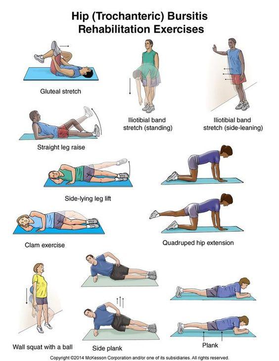 trochanteric bursitis exercises illustration   Hip (Trochanteric) Bursitis Exercises: Illustration