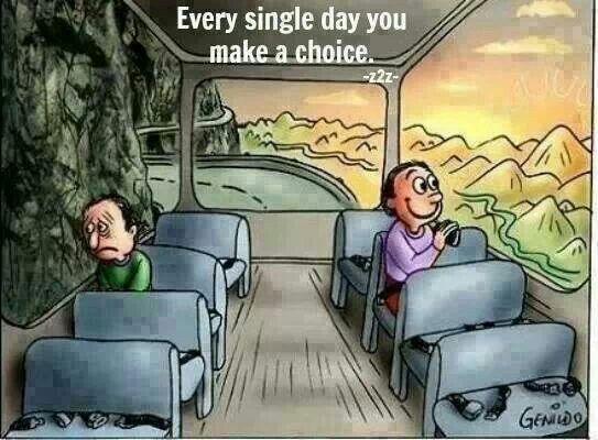 Maak de juiste keuze. ..