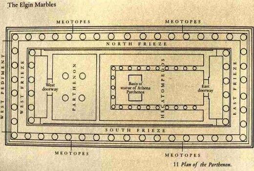 Fundamentals Of Greek Architecture Ancient Greek Architecture Ancient Greece Map Parthenon