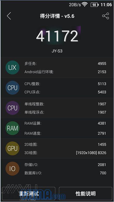 JiaYu S3 – Antutu Benchmarks Score des S3 Top-Modell gesichtet http://mobildingser.com/?p=7650 #jiayu #jiayus3 #smartphone #antutu #benchmarks #mobildingser