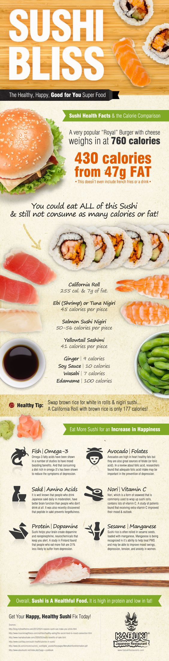 INFOGRAPHIC: THE SURPRISING HEALTH BENEFITS OF SUSHI    Eating right doesn't need to be a challenge, especially if you enjoy going out to sushi restaurants! If you're counting calories or just trying to cut out fast food, Japanese cuisine can be a great choice!