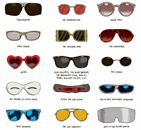 Iconic Movie Sunglasses, Lolita is my fave. Via ManMade