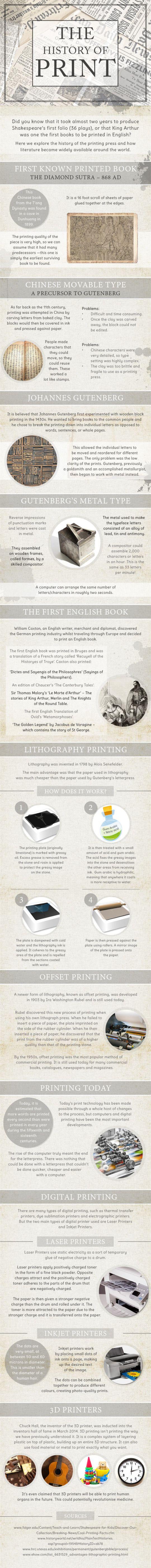 La historia del libro #libro #imprenta