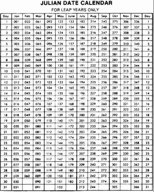 Free Printable Julian Calendar 2020 Blank Template Calendar
