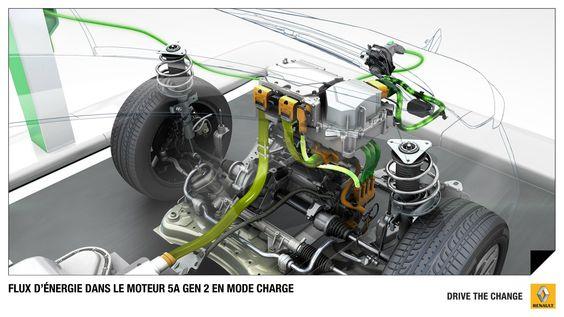 Presentamos alRenault Zoe.El nuevo auto eléctrico de Renault, pertenece a la gama Z.E. (cero emiciones). Cuenta con 80cv de potencia, alcanza los 135km/h y acelera de 0 a 100km/h en 8,1 segundos.