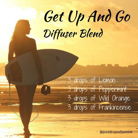 Diffuser Blend - Get Up & Go - Energising