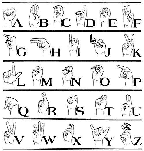 Sign Language Alphabet  Google Search  Cc Cycle