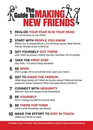 Psychology infographic and charts How to Make New Friends Infographic Description How To Create More Meaningful Relationships Manifesto