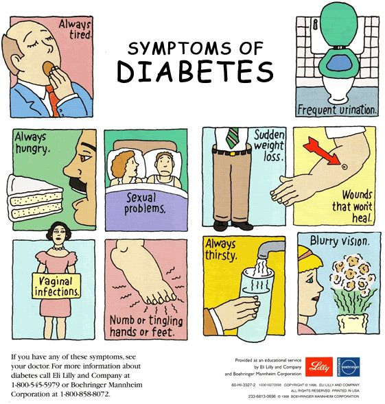 Anybody with diabetes please fill in this questionnaire!