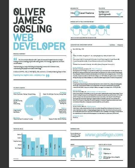 simple clean resume design for more great resume ideas