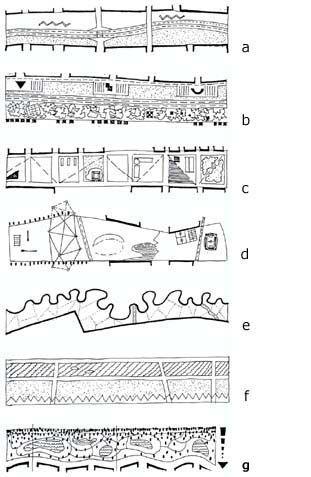 Example - Wetbeverbung fur Stadteplanung, Melun-Senart, 1987. OMA. Schemata der Projektelemente und Planimetrie mit den ueberlagerten Streifen: a) Verknuepfungsstreifen b) Streifen der Verkehrswege c) Streifen der Programme d) Landschaftsstreifen e) Streifen der Leerraeume f) periphere Streifen. g) periphere Streifen. [©Lucan, Jacques. 1991. OMA-Rem Koolhaas, Architecture 1970-1990. New York: Princeton Architectural Press, p. 117]