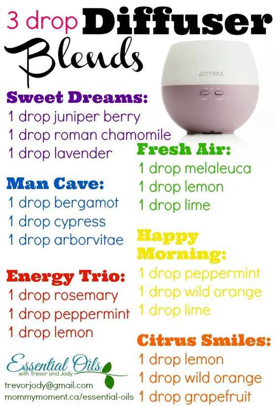 3 drop essential oil diffuser blends. I normally add 3 drops, but you can double up the drops if you like.