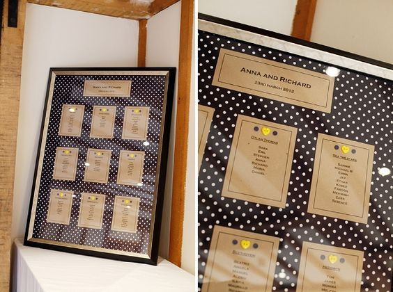 dotty wedding table plan, image by Rebecca Wedding Photography