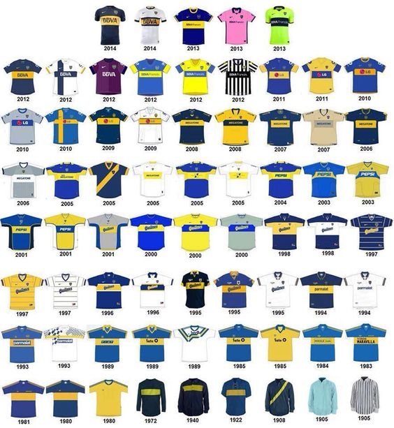 Boca juniors jerseys/ Boca Juniors camisetas