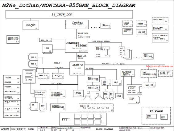 xbox dvd wiring diagrams similiar xbox wiring diagram keywords xbox