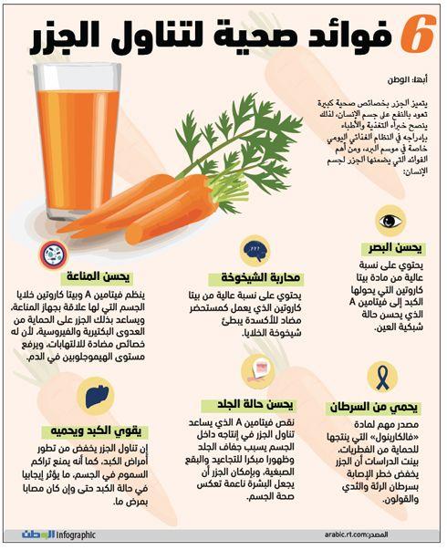 فوائد الجزر Health And Nutrition Healthy Tips Health