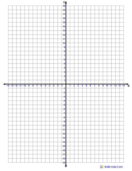 Four Quadrant Graph Paper One graph per page. | Math-Aids.Com ...