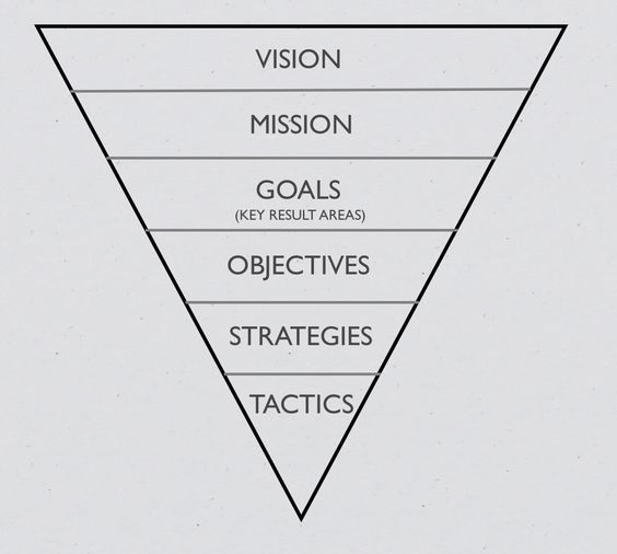 mission vision goal strategy of lux My vision, mission statement and goals of life posted on september 6, 2013 by mandeepcaur under goals , inspirational and motivational , journey , mission , poetry , strategy of life , vision , winning in life.