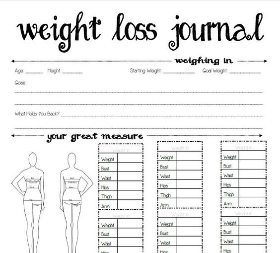 Dramatic image in printable weight loss journals
