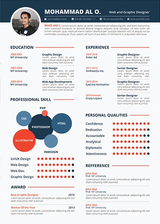 Platilla Currículum Vitae Gratis 10/ Free Resume Template 10 ...
