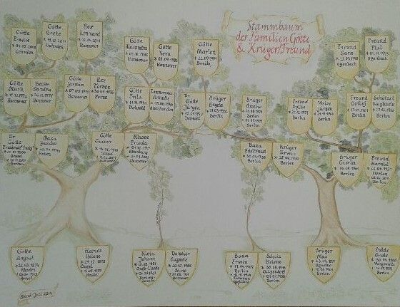 stammbaumkunst alix mordant Portraits und auftragsarbeiten