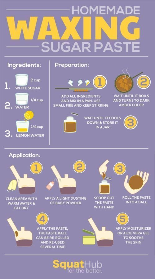 This Diy Recipe For Waxing Paste Is Very Simple And It Doesn T