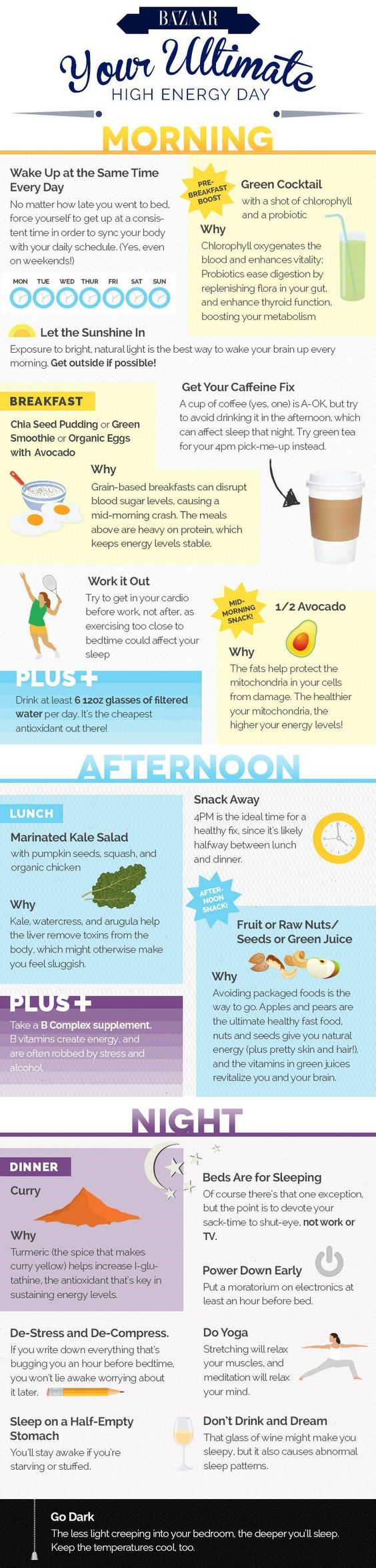 Need more energy to get you through Monday? Here's how to get the most energy out of your day. (infographic)