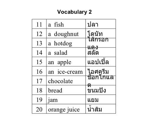 Thai Language To Tara Landau  Thai Language