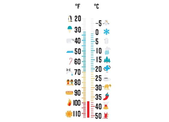 A hoodie that converts Farenheit to celsius Yes please because – Celsius to Fahrenheit Charts