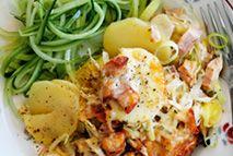 Cheesy ham and potato hash – Recipes – Slimming World