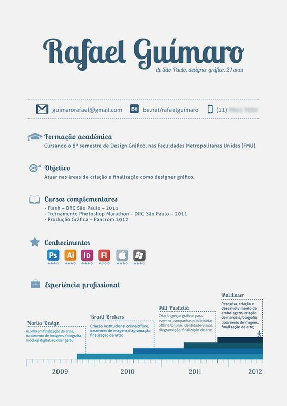 There is a character, a nickname, simplicity and concentration of - event producer sample resume