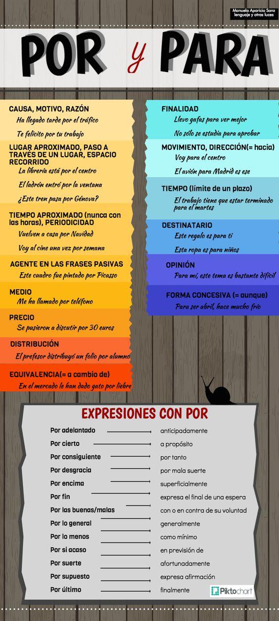 Por y para en español. Expresiones con por. https://lenguajeyotrasluces.wordpress.com/