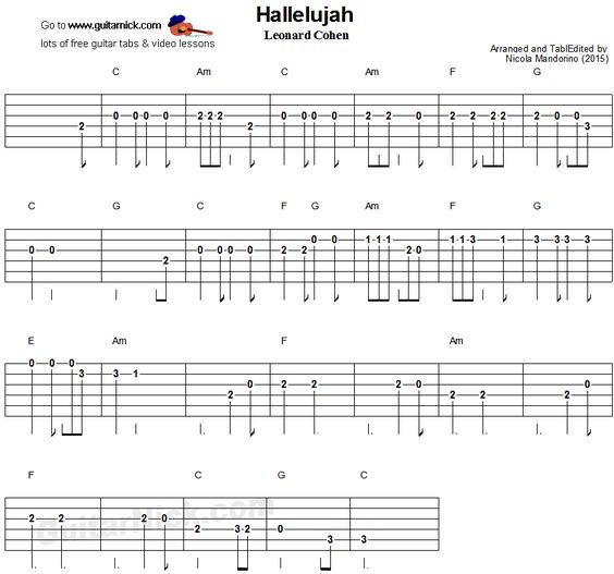 Hallelujah Lyrics And Piano Sheet Music: Hallelujah - Easy Guitar Tablature