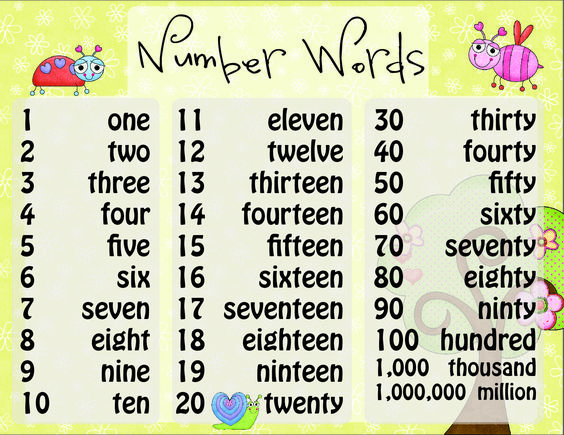 spelling numbers - Google Search | School | Pinterest | Search ...
