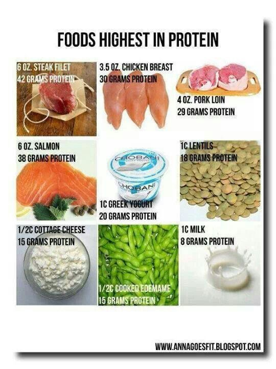 High protein foods | healthy living | Pinterest | Protein ...