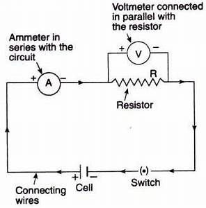 Simple Electric Circuit Diagram Class 9 Yahoo India Image Search Results Simple Electric Circuit Circuit Diagram Electric Circuit