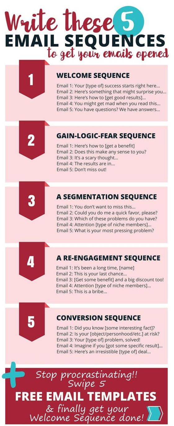 Digital Marketing Agency Top Seo Companies Topindigixpert Email Marketing Inspiration Email Marketing Template Email Marketing Strategy
