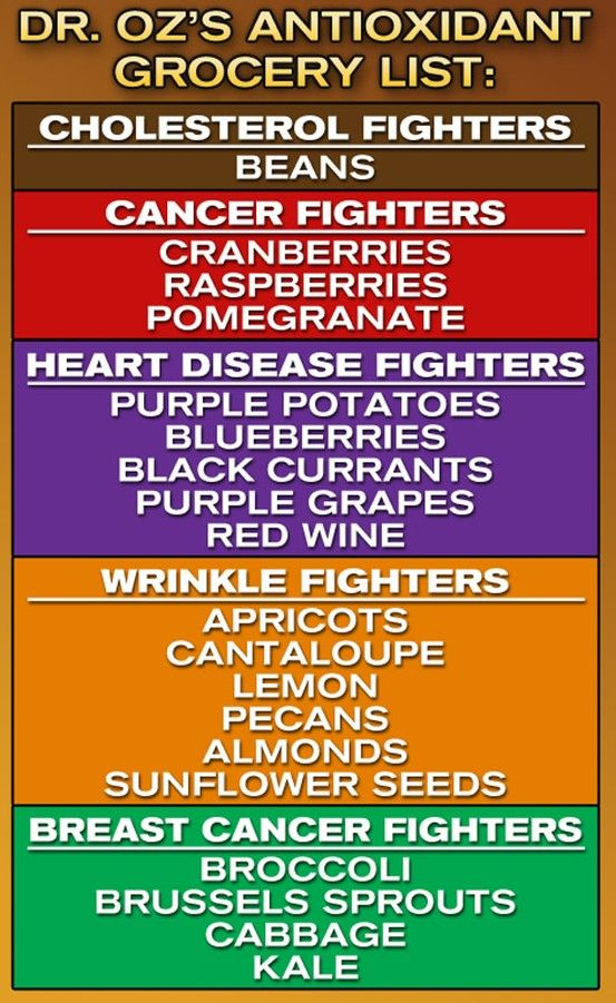 Infogram from Dr. Oz