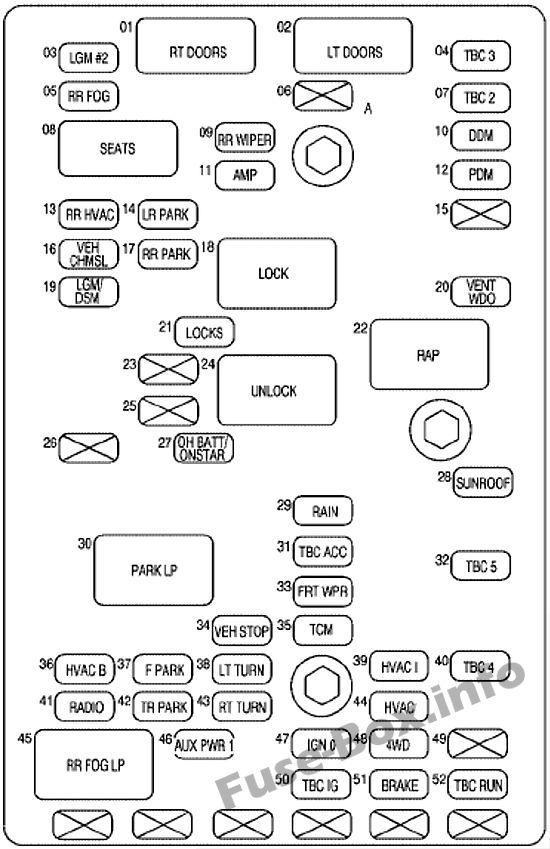 Interior Fuse Box Diagram Chevrolet Trailblazer Ext 2002 2009 Chevrolet Trailblazer Fuse Box Trailblazer