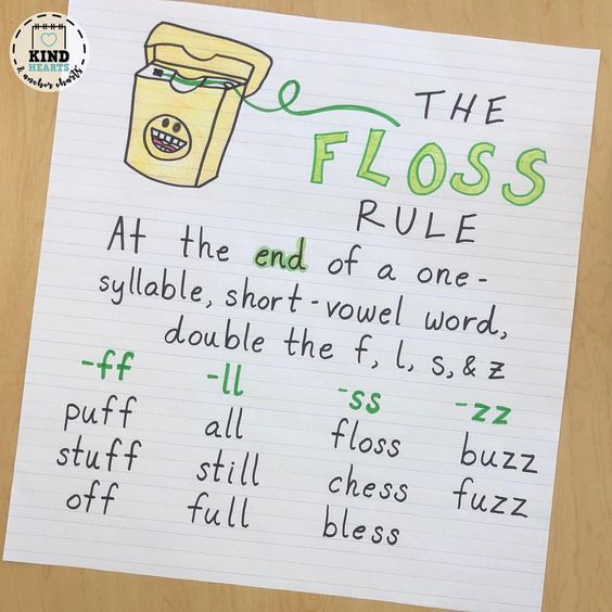 """FLOSS RULE for First Grade Phonics! This anchor chart is simple yet effective. My students loved looking for examples of """"floss words"""" in their reading and writing."""