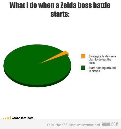 Zelda logic: