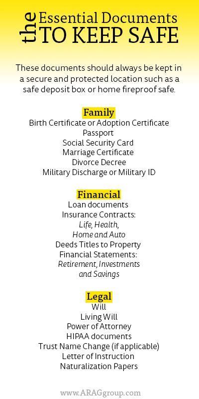HOMES Sample Document Amendment to Purchase Agreement - financial power of attorney form