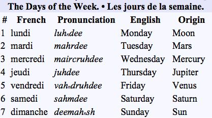 "NRP French Club – ""Boy, those French! They have a different word ..."