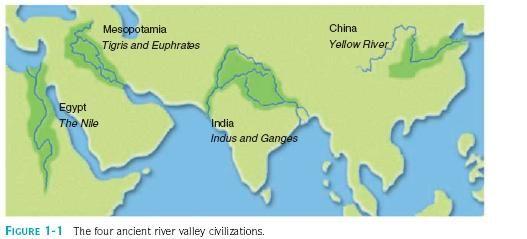 Mr Warrens World History Class Ancient River Valley - World map of ancient river valley civilizations