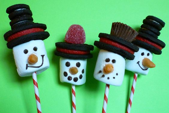 Snowman Pops with Hats