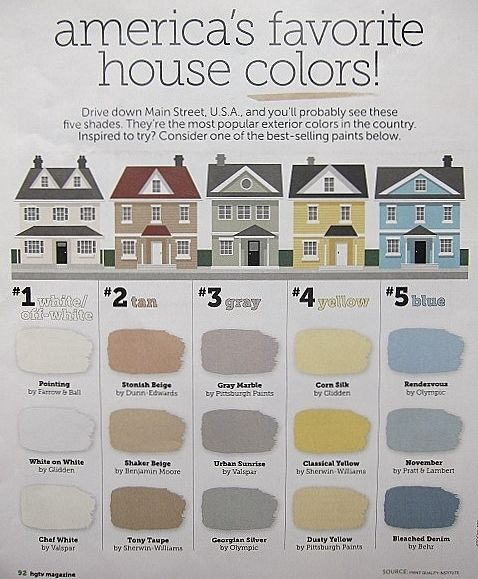Finding Paint Colors In Our Home: Most Popular Exterior House Colors.
