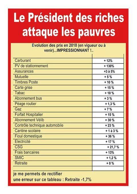 Eh Oui Et Ce N Est Pas Fini Coup De Gueule Macron Timbre Poste