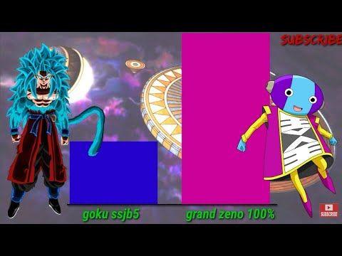 Goku Vs Grand Zeno Power Levels Canon And Non Canon Transformations