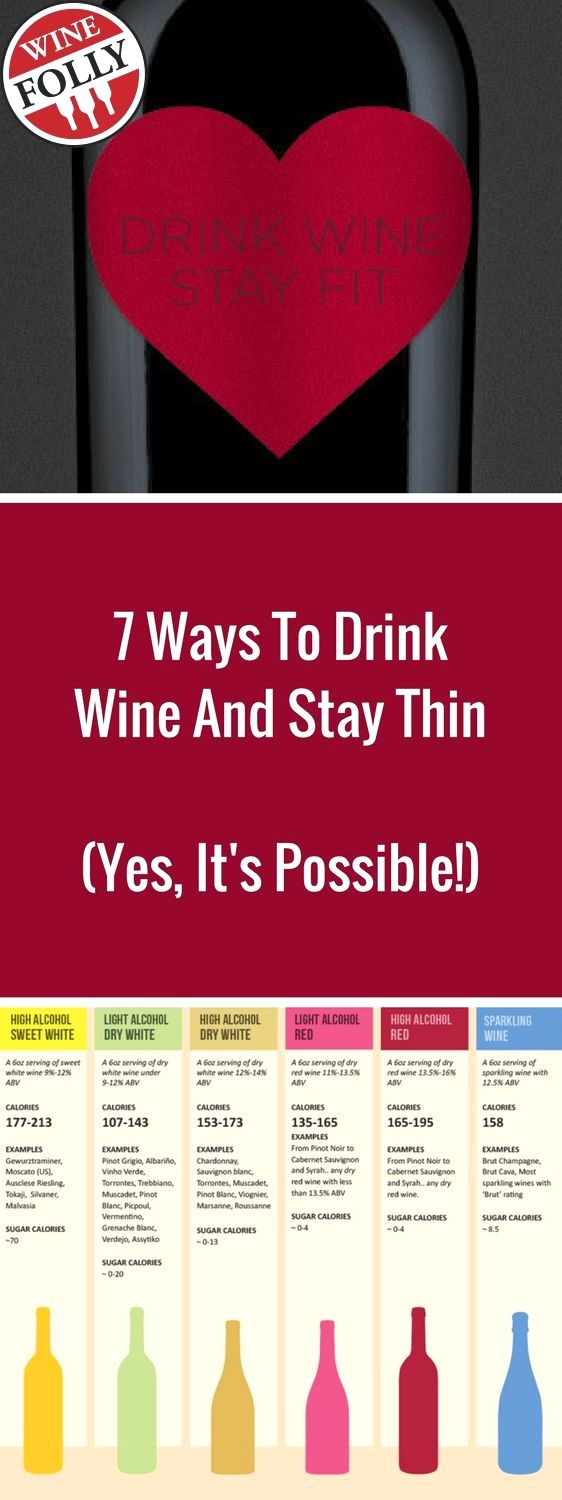 The Perfect Wine Tips If You Do Not Have An Unlimited Wine Spending Budget Pricey Vino Is Not Normally The Initial Alte Wine Drinks Staying Thin Healthy Wine